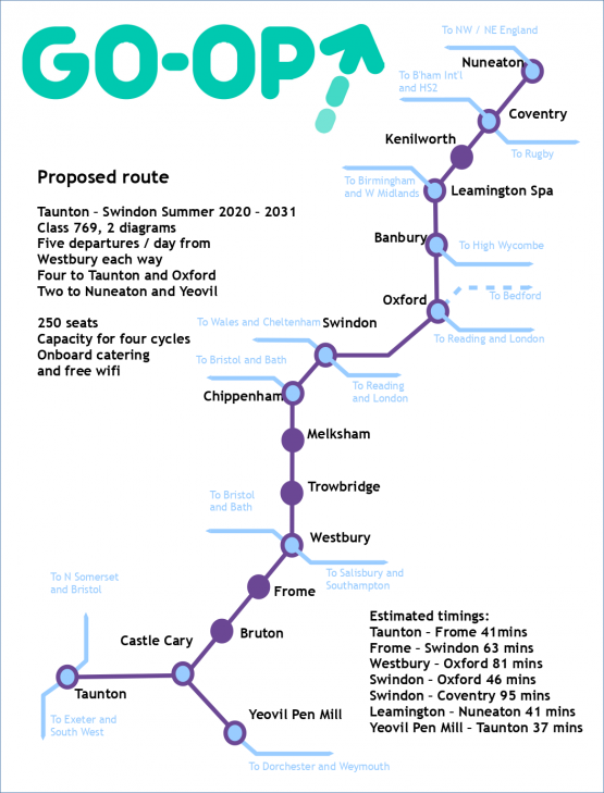 GO-OP announces new route proposal